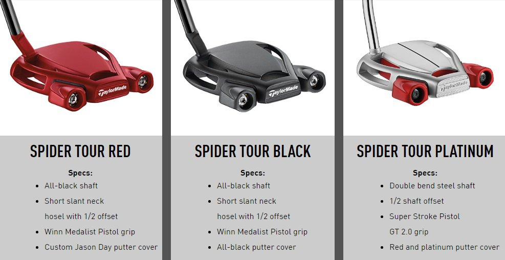 Putter Taylormade Spider Tour