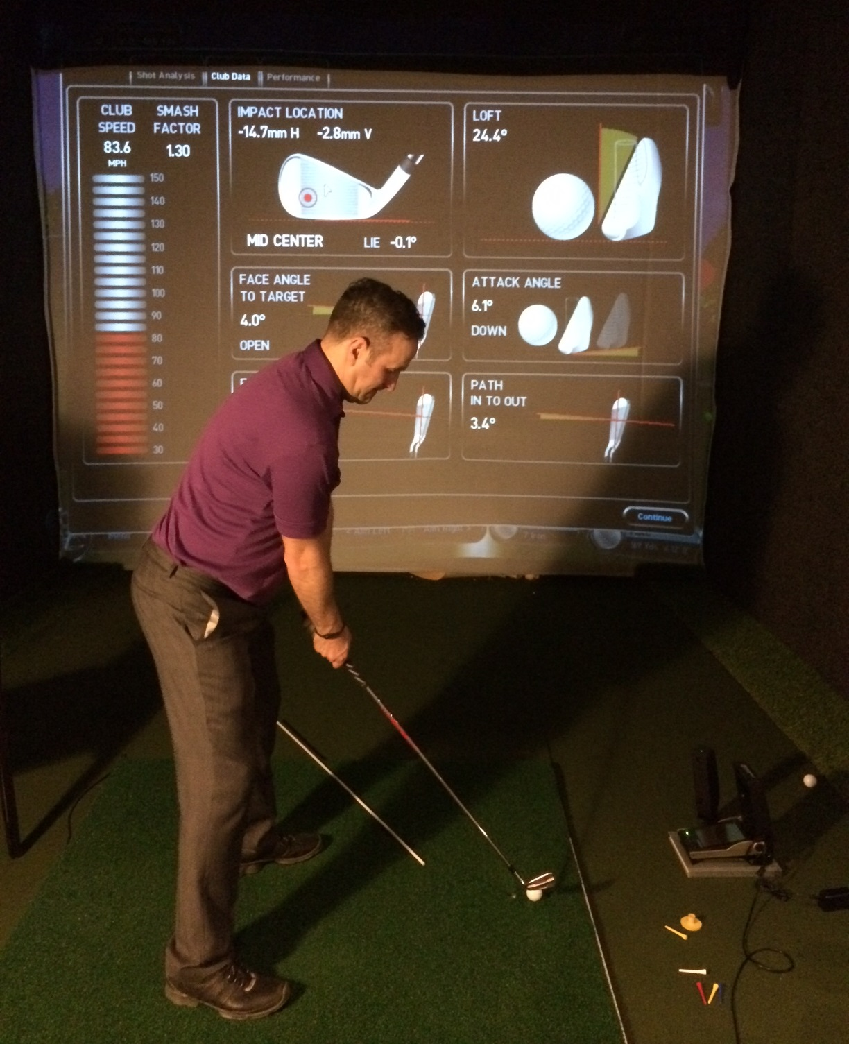 We couldn't be more impressed the GC2-HMT technology as used at CityPoint Golf Studio