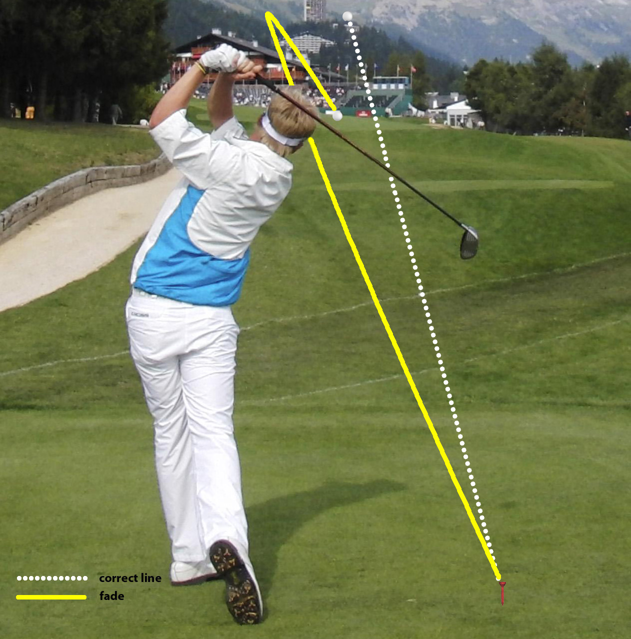 Golf swing tips - 8: How to hit a fade