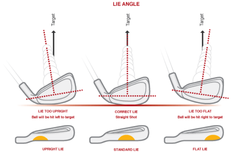 Golf Irons 10 Things To Know Golfmagic