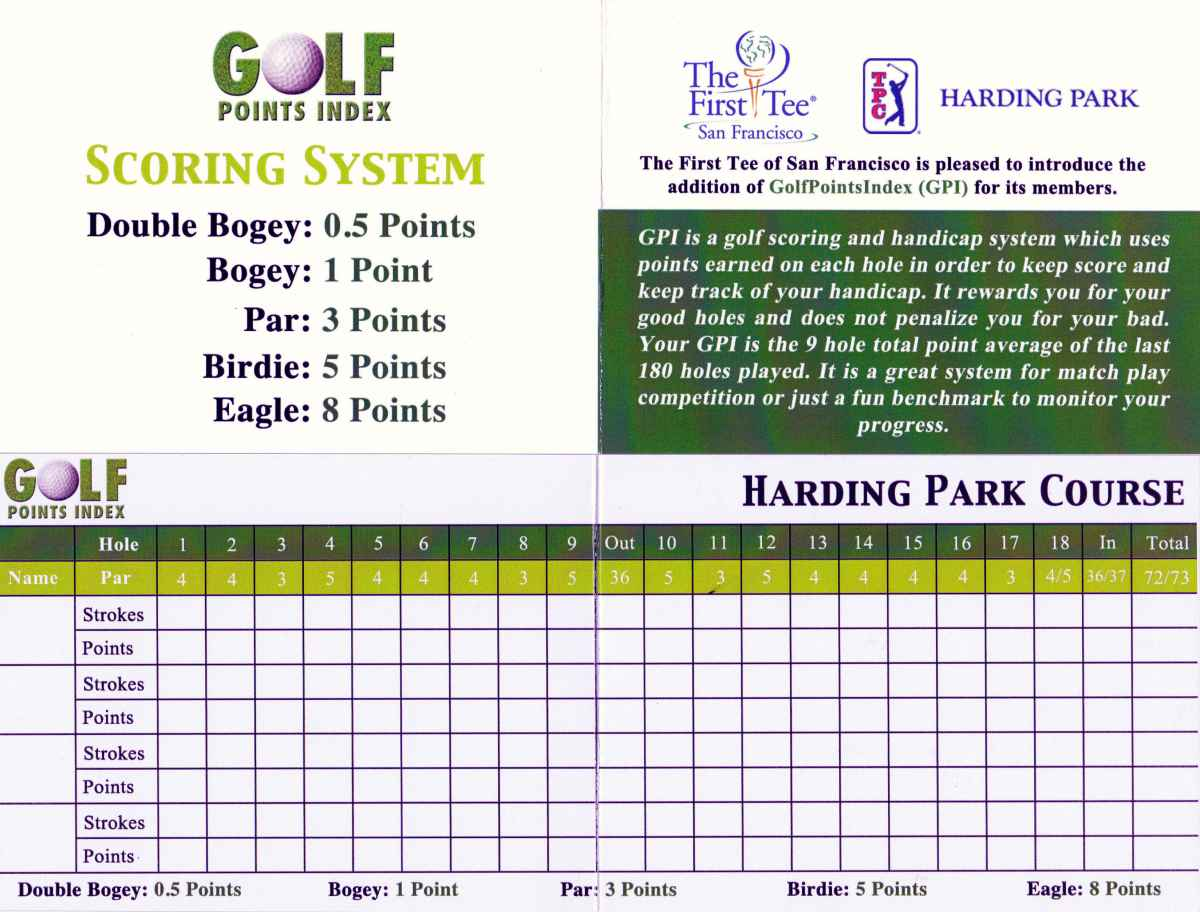 Golf Points Index introduces innovative scoring and handicap