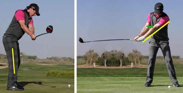Basic golf swing tips - 2: Takeaway
