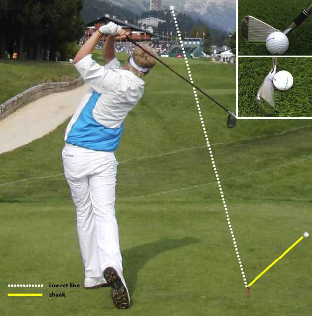 Golf swing tips - 5: How to stop shanking the ball