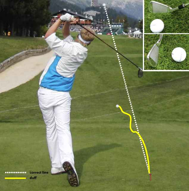 How to stop duffing the ball