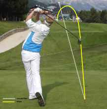 Golf swing tips - 9: How to hit a draw