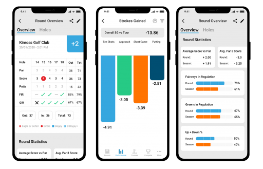 Shot Scope introduces strokes gained data to performance tracking platform