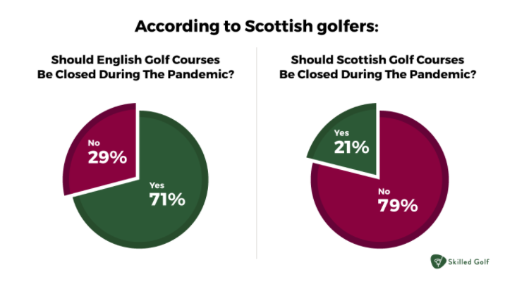 """POLL: """"I spoke to 1,000 golfers across Britain and what I found shocked me!"""""""