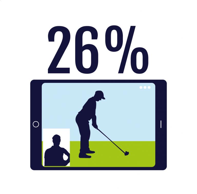 How coronavirus is changing the UK golfer